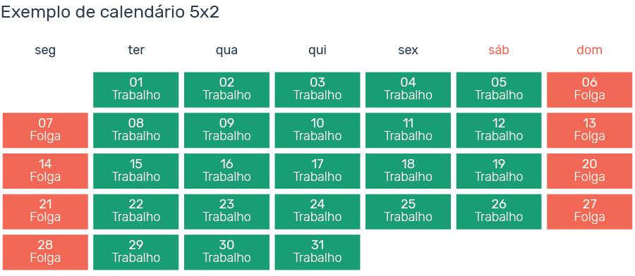 escala-de-trabalho-6x1-5x2