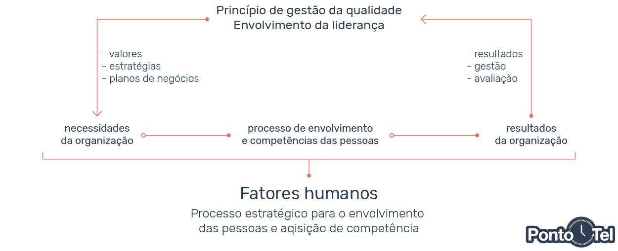 desenvolvimento organizacional infograficos - Saiba como o desenvolvimento organizacional pode ajudar sua empresa
