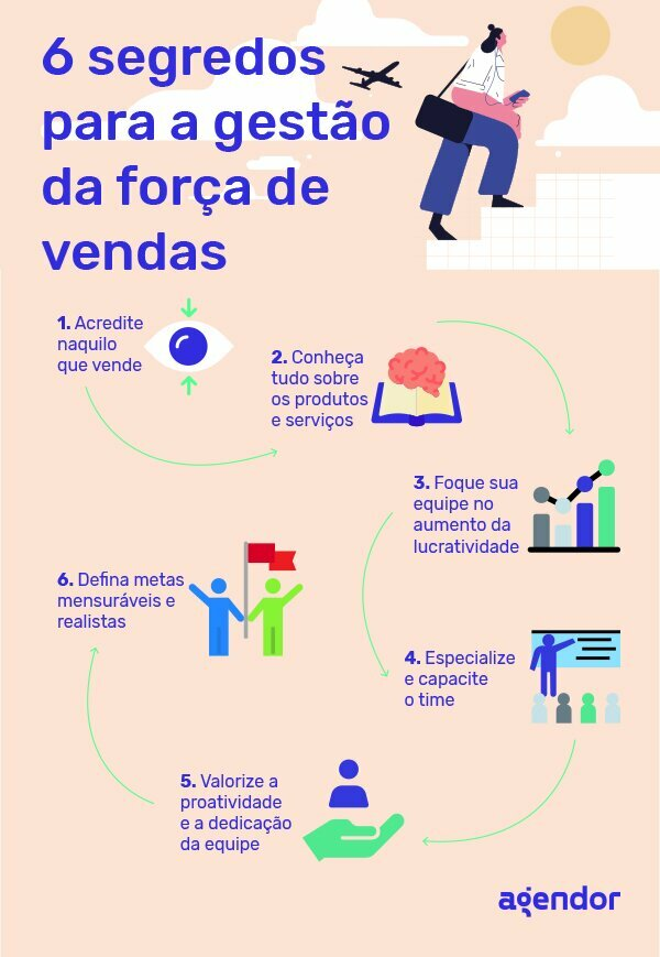 6-segredos-para-a-gestao-da-forca-de-vendas