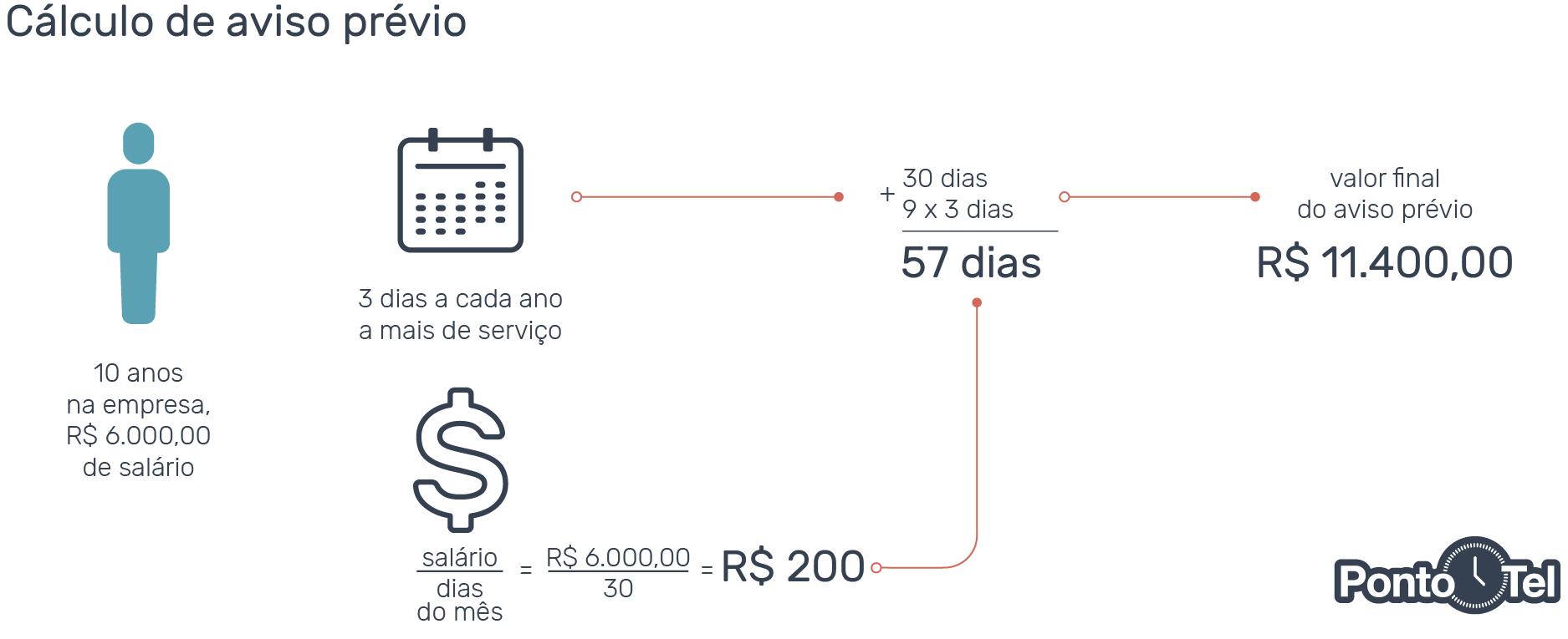 aviso-previo-calculo_final