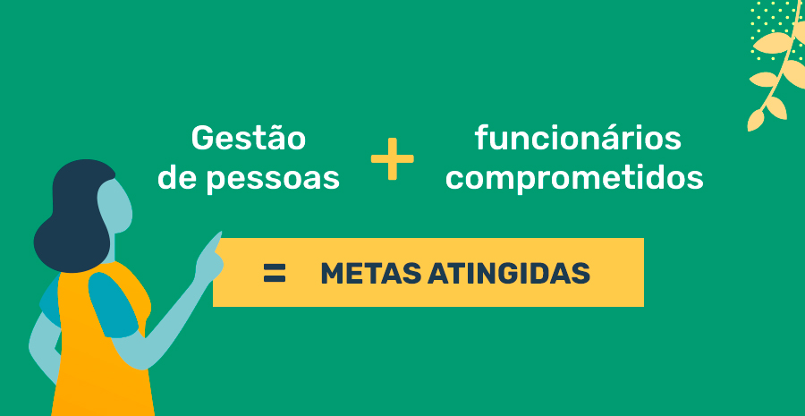 fórmula ilustrativa sobre a gestão de pessoas